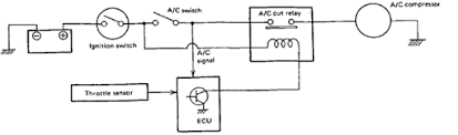 air conditioning wiring diagram for car wiring schematics and auto air conditioner wiring diagram