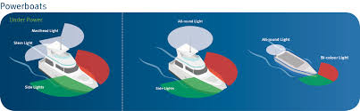Maritime Lights And Shapes When To Use Navigation Lights On A Boat Pogot