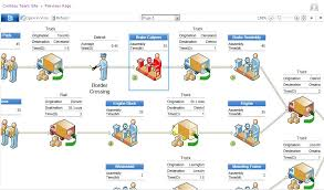 48 fresh process flow chart examples in visio flowchart process flow diagram types 48 fresh process flow chart examples in visio