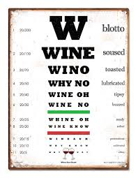 Wine Eye Chart 12x16 Metal Sign Funny Gift Put A Huge Smile On Their Face With This Hilarious Wine Lover Gift For Him Or Her Home Bar Decor