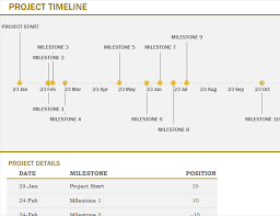 Timeline Template For Student Beauteous Timeline With Milestones Yellow