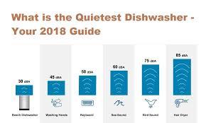 quiet dishwasher decibels. Simple Decibels In Quiet Dishwasher Decibels I
