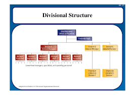 Pepsico Structure Chart Organizational Structure Examples Types And Advantages