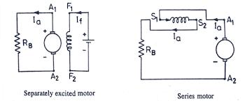 what is braking types of braking regenerative plugging dynamic dc motor