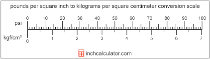 Pounds Per Square Inch To Kilograms Per Square Centimeter