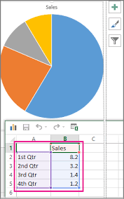 create a pie chart in excel add a pie chart office support