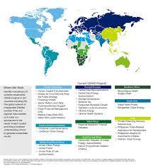 Deloitte For Development Deloitte Us