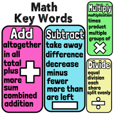 Addition And Subtraction Key Words Anchor Chart Math Key Words Anchor Chart Worksheets Teaching Resources