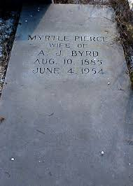 Byrd-Glover Cemetery - Taylor County