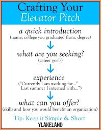 Elavator Speech 14 15 Elevator Pitch Outline Csrproposal Com