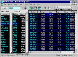 Free Stock Chart Program Pitstock Com Stock Chart Pattern Software Charts Stocks Mirc