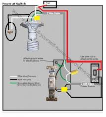 fan wiring diagram wiring diagram ceiling fan wiring diagram switch loop