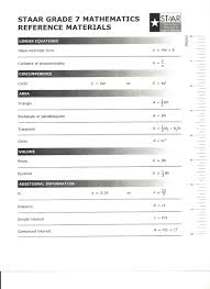 Staar Formula Chart Staar Formula Chart Algebra 1 Www Bedowntowndaytona Com