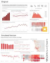 Tableau Panel Chart Everyones Emulations Storytelling With Data