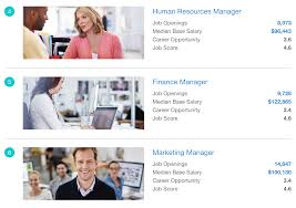 best jobs in usa marketing manager