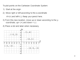 to plot points on the cartesian coordinate system 5 7 1 linear equations