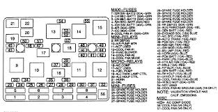 chevy fuse box chevy wiring diagram instructions