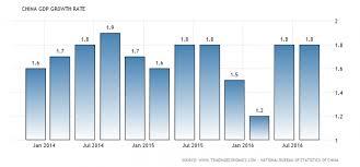 essay on economic growth custom economic growth in essay