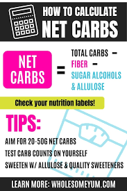 Please note that sugar grams to cups conversion vary slightly by room temperature. How To Calculate Net Carbs Carb Calculator Wholesome Yum