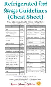 Refrigerated Food Storage Guidelines How Long Food Stays