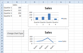 Embedded Chart In Excel Definition Programming Charts In Excel Vba Easy Excel Macros