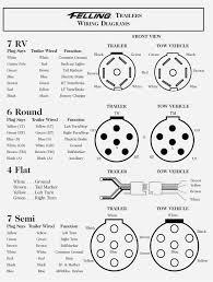 Awesome 6 pin trailer plug wiring diagram wiring