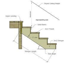 stair stringer diagram