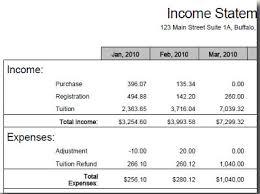 What Is An Income Statement Howthemarketworks