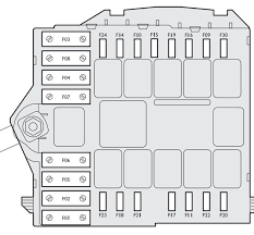 fiat stilo wiring diagram fiat grande punto wiring diagram Fiat Punto Grande Fuse Box Layout fiat stilo wiring diagram fiat stilo 2001 2008 fuse box fiat punto grande fuse box location