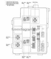 2013 rav4 fuse box diagram elegant fuse box toyota rav4 2005 2012 2013 toyota rav4 radio wiring diagram at Toyota Rav4 Wiring Diagram 2013
