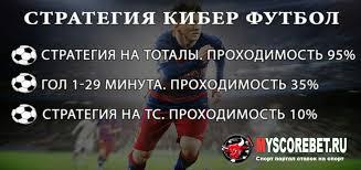 Стратегия вилки виртуальный футбол