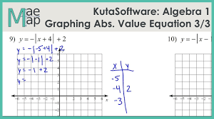 worksheet graphing absolute value equations worksheet answers kuta algebra 1 graphing absolute value functions part 3