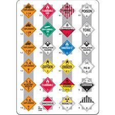 Tdg Symbols Chart Dot Hazmat Placards Wallet Card