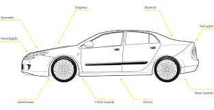 car exterior parts. Exellent Parts Carinfographic3 Intended Car Exterior Parts