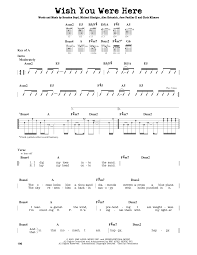 Wish You Were Here Strumming Pattern Interesting Decorating