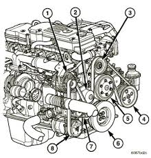 dodge 5 9 engine diagram dodge wiring diagrams online