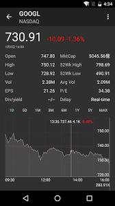 Stocks Quotes Classy اول مارکت Stocks Realtime Stock Quotes