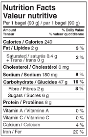cinnamon raisin bagel nutrition facts