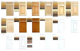 kitchen cabinet types kitchen cabinet types styles kitchen cabinet wood types cost kitchen cupboard door types