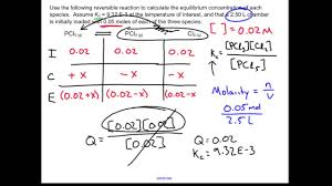 Icf Chart Chemistry Equilibrium Reaction With An Ice Table Chemistry Sample Problem