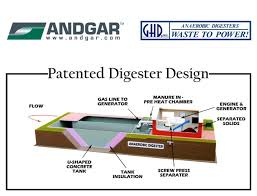 small generator wiring diagram images farm biogas methane diagram wiring diagram schematic