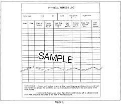 and supervisors as a record of physical fitness figure c 1 shows an exle of a physical fitness log that could be reproduced locally