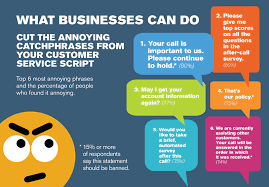 Another Way To Say Customer Service 6 Steps An Agent Should Take To Handle Customer Rage Fonolo