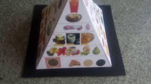 Food Pyramid Project Food Pyramid Model 3d