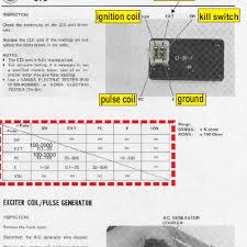 honda z50a wiring diagram on honda images free download wiring Honda Z50 Wiring Diagram honda z50a wiring diagram 13 1995 honda accord ignition wiring diagram honda sl70 wiring diagram 1969 honda z50 wiring diagram