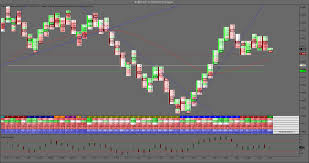 10 Tick Range Chart Mt4 Market Statistics Indicator For Mt4 Trading Indicators