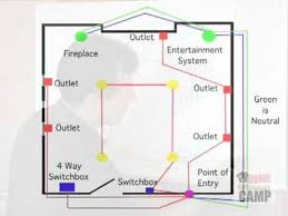 17 best images about electrical wiring knowledge how to install electrical wiring electrical wiring and wiring layout part 1