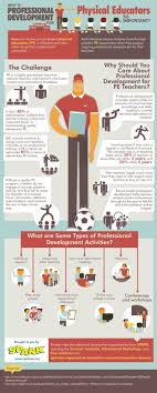 best images about pe professional development why is professional development for physical educators so important infographic