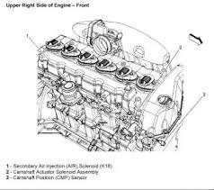 2005 gmc envoy cam position sensor engine mechanical problem 2005 camshaft position sensor