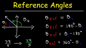 How To Find The Reference Angle In Radians And Degrees Trigonometry